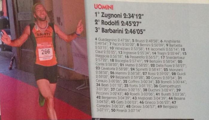 Zugnoni parma marathon 2q016